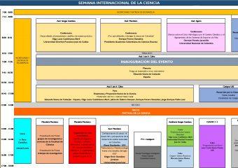 Enseñanza y Proyección Social de las Ciencias