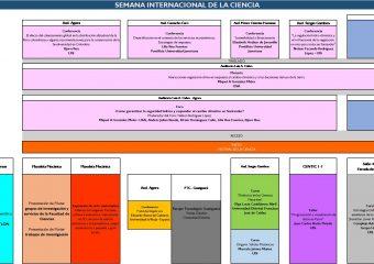 Adaptación al Cambio Climático y Seguridad Hídrica